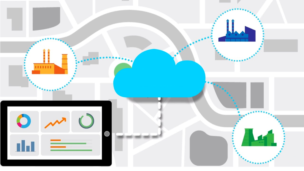 IoT for Industries